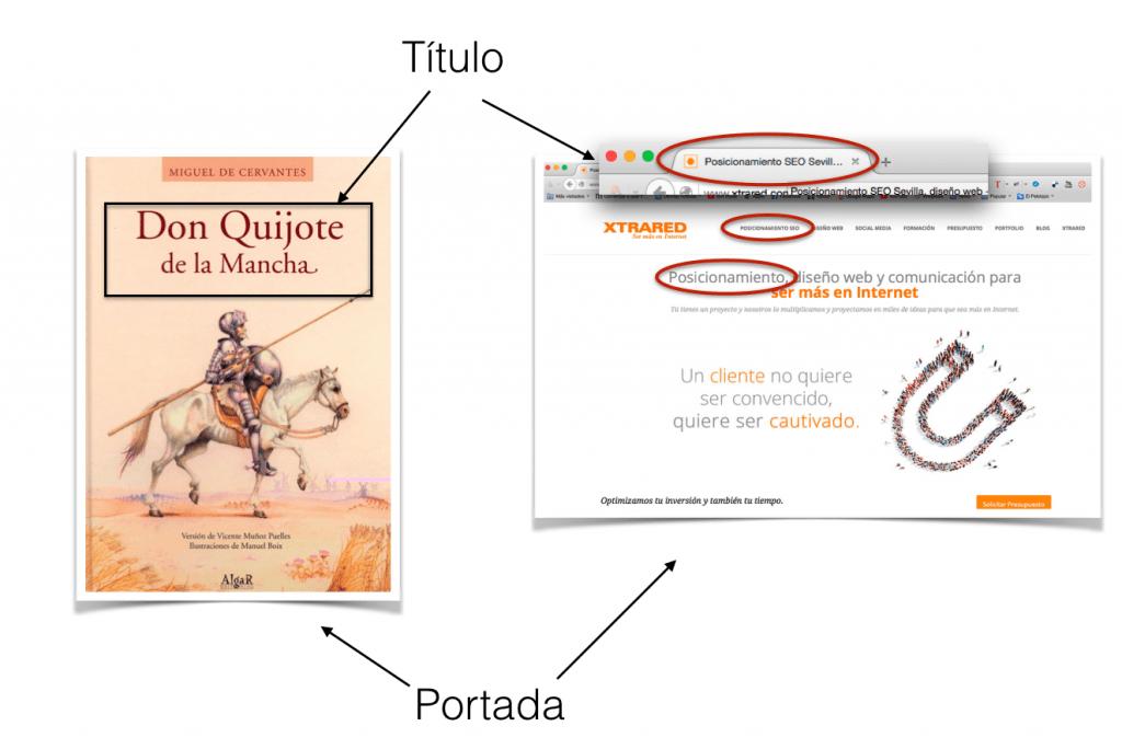 comparación del posicionamiento de un libro y una web