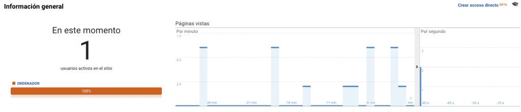 Integración Google analytics